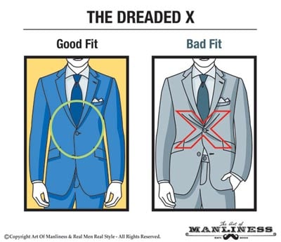 How Should A Suit Fit,INDUSTRY NEWS,NEWS,China Suit Jacket